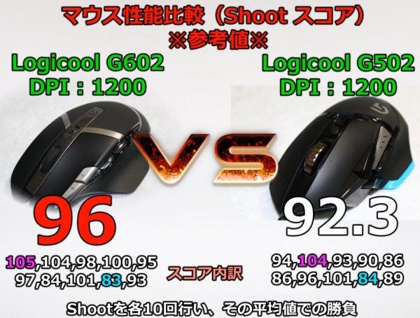 g502vsg602-600
