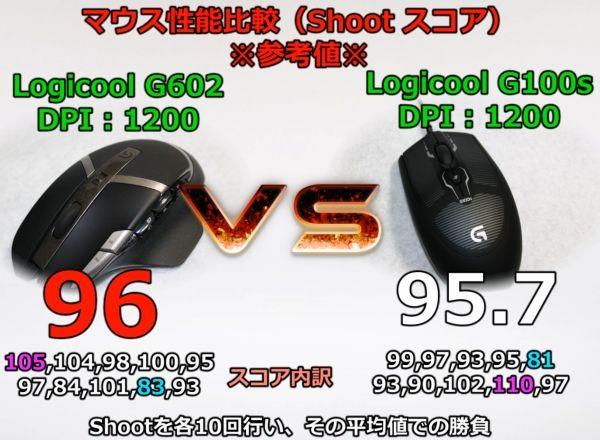 g602vsg100s-600