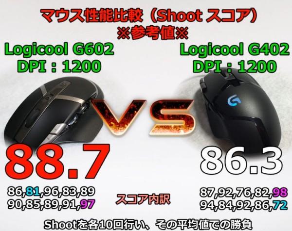 g402-hikaku-600